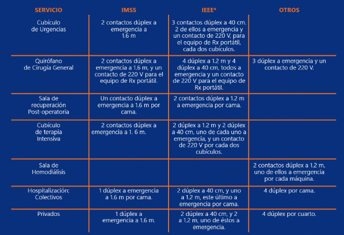 DiagramaCENTRAL2