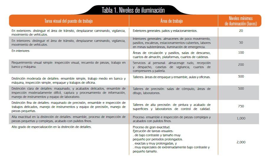 normas2