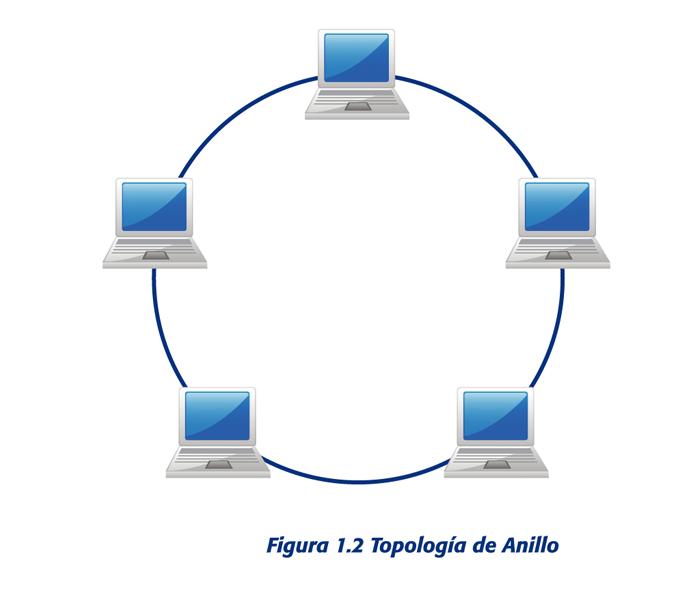Telecomunicaciones3
